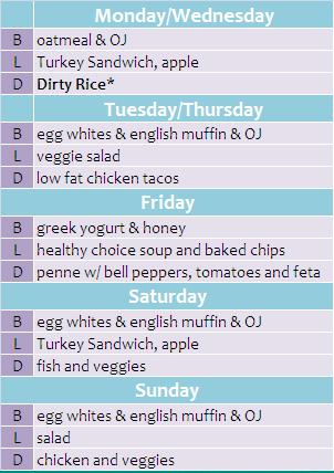 Diet Plan Week 2 | The Plan