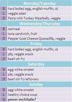 hcg drops diet plan instructions